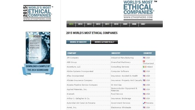 Avnet World Most Ethical Companies 2015